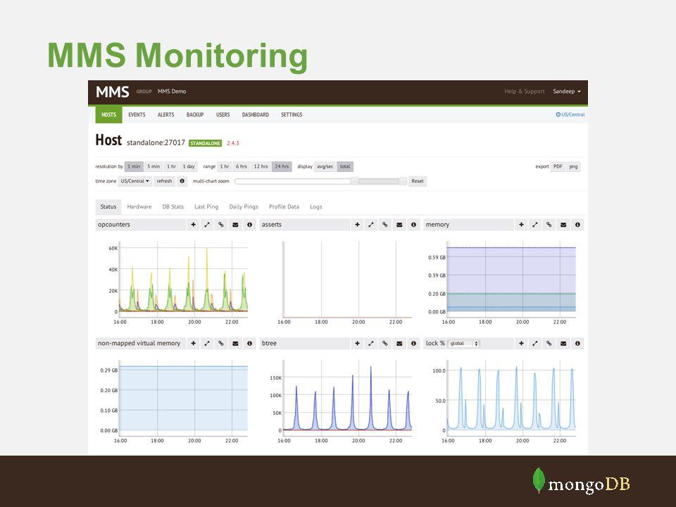 MMS Monitoring