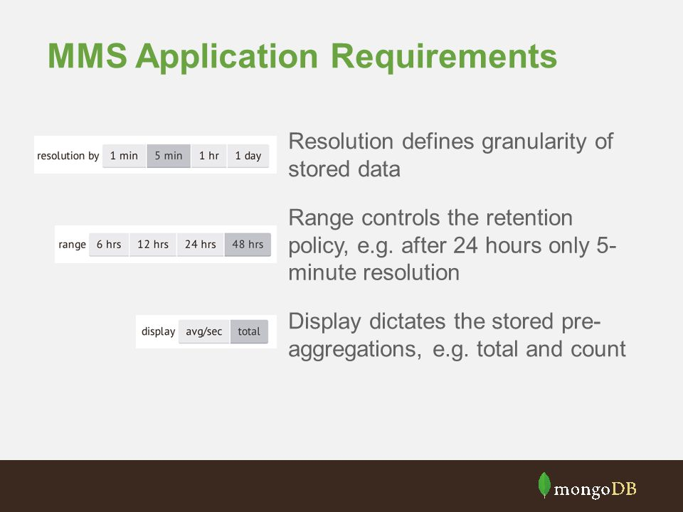 MMS Application Requirements