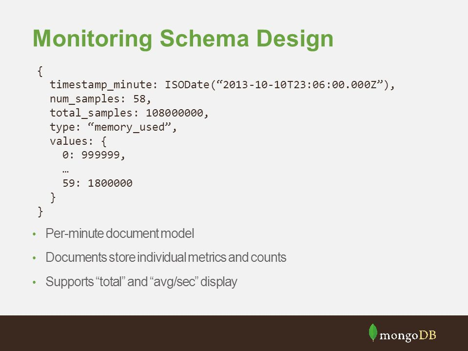 Monitoring Schema Design