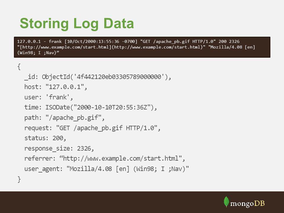 Storing Log Data { _id: ObjectId( 4f442120eb03305789000000 ),