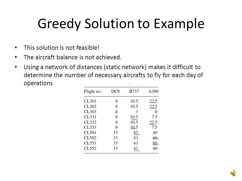 Greedy Solution to Example