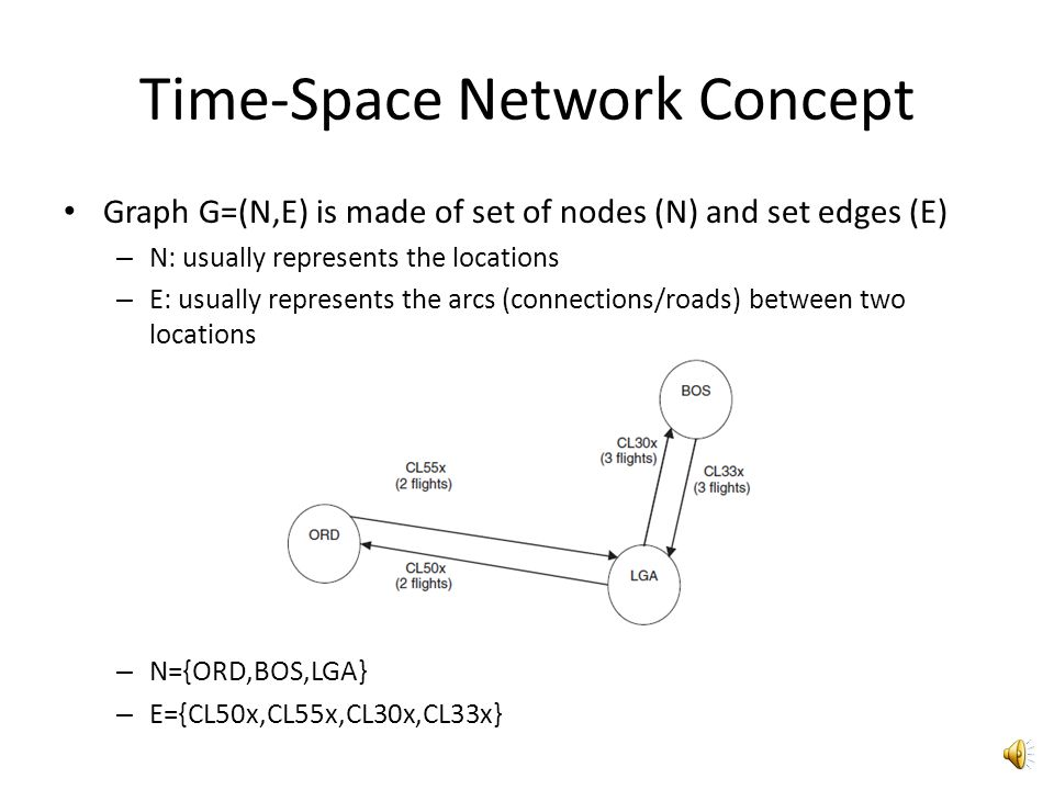 Time-Space Network Concept