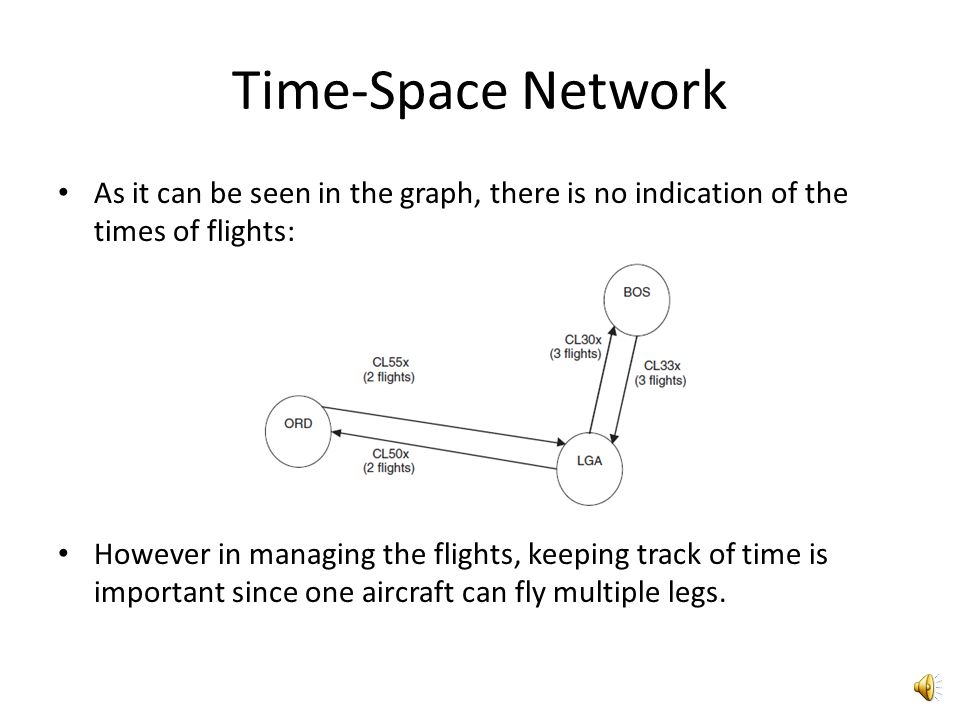Time-Space Network As it can be seen in the graph, there is no indication of the times of flights: