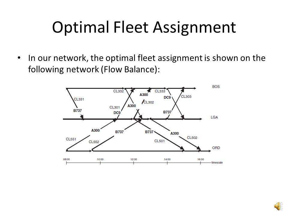 Optimal Fleet Assignment