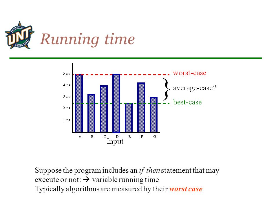 Running time Suppose the program includes an if-then statement that may execute or not:  variable running time.