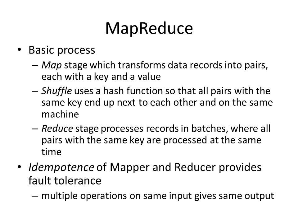 MapReduce Basic process