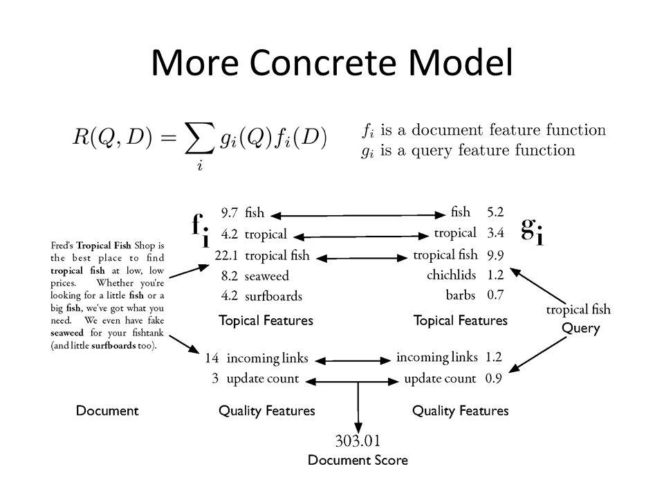 More Concrete Model