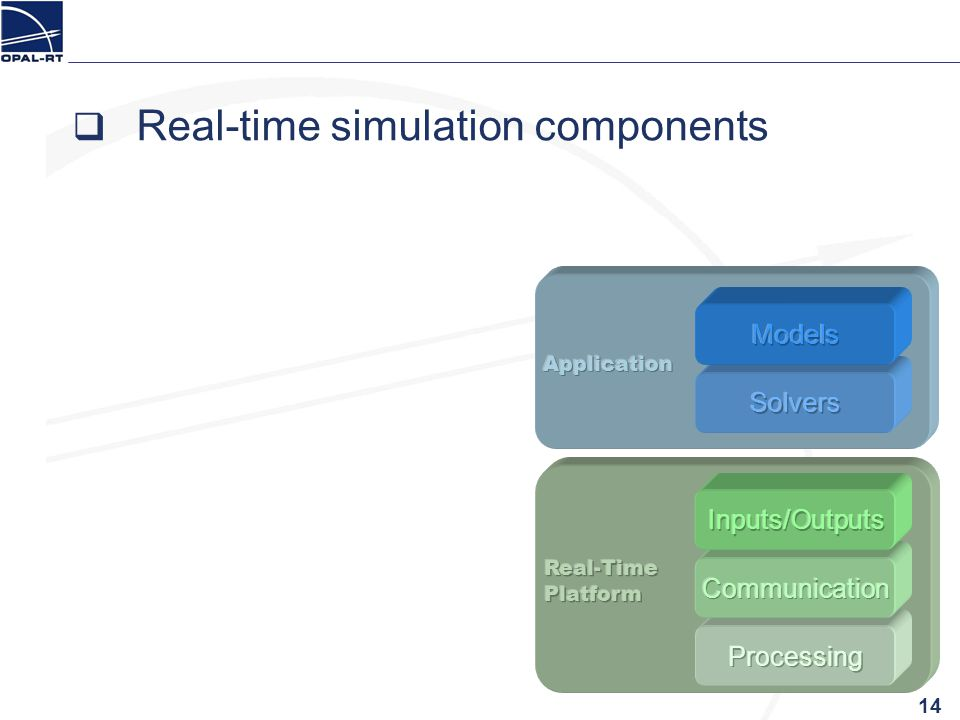 Real-time simulation components