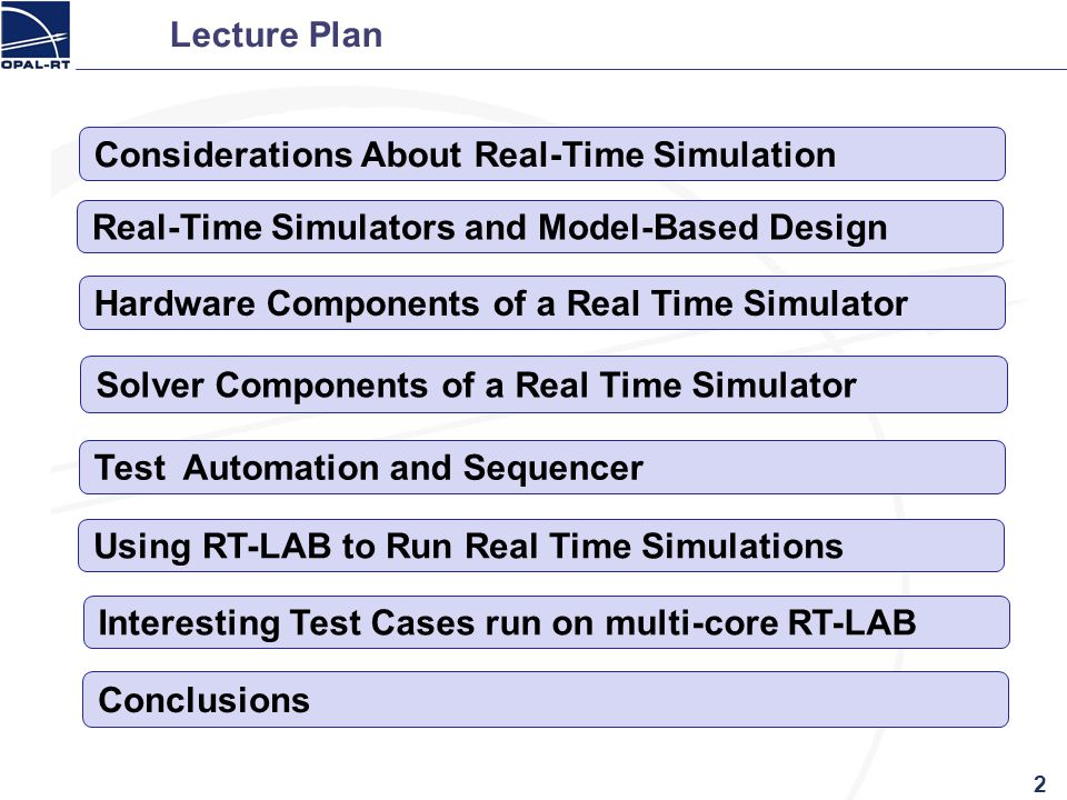 Lecture Plan Considerations About Real-Time Simulation. Real-Time Simulators and Model-Based Design.