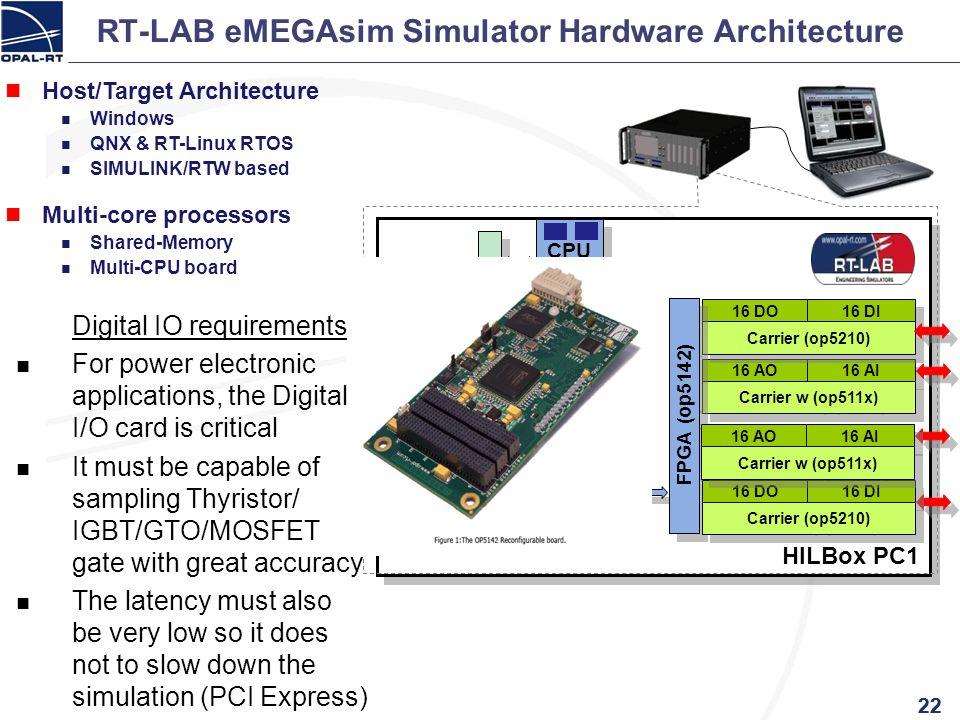 RT-LAB eMEGAsim Simulator Hardware Architecture
