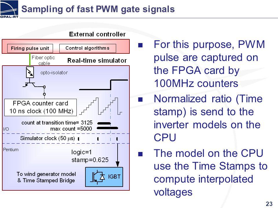 Sampling of fast PWM gate signals