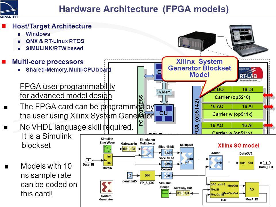 Hardware Architecture (FPGA models)