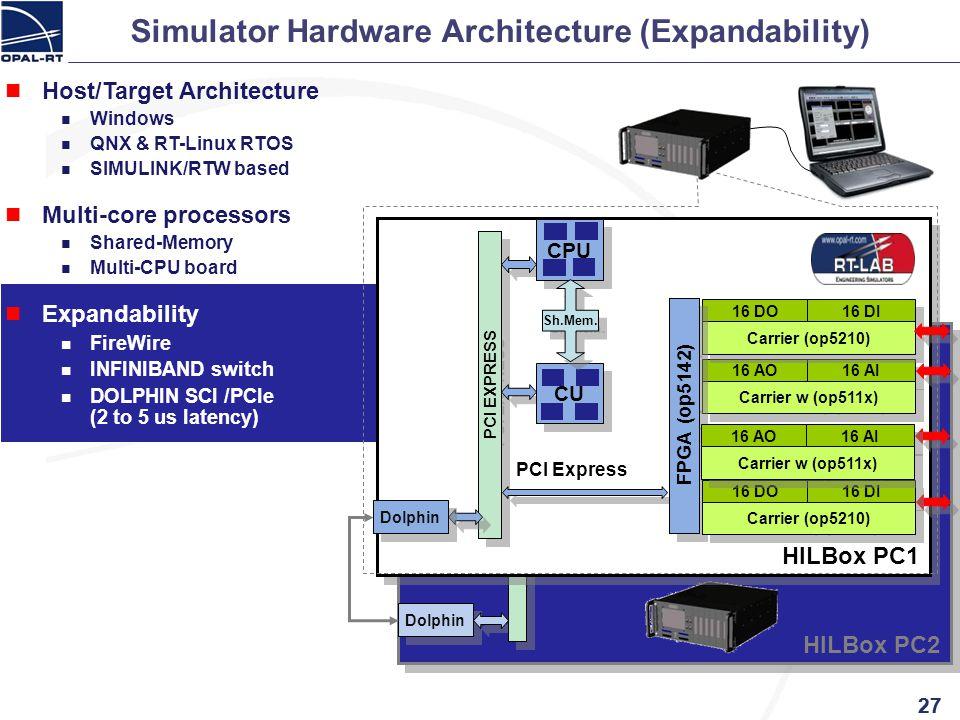 Simulator Hardware Architecture (Expandability)