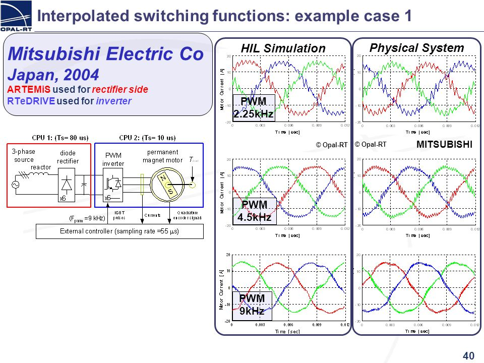 Interpolated switching functions: example case 1
