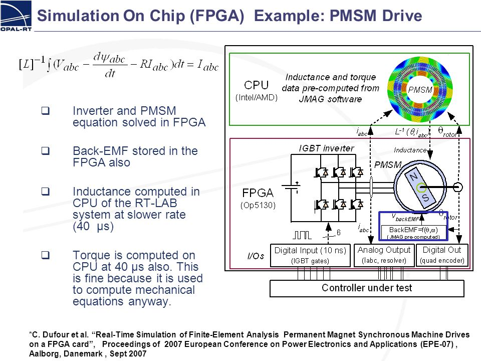 Simulation On Chip (FPGA) Example: PMSM Drive
