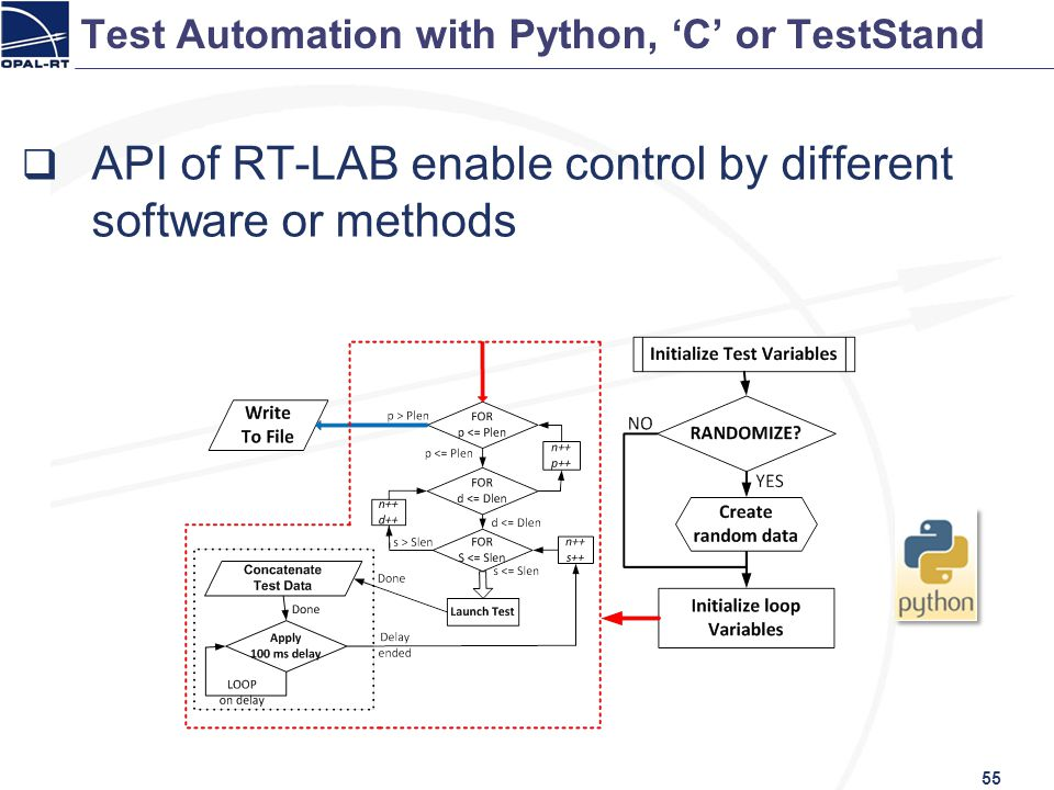 Test Automation with Python, 'C' or TestStand