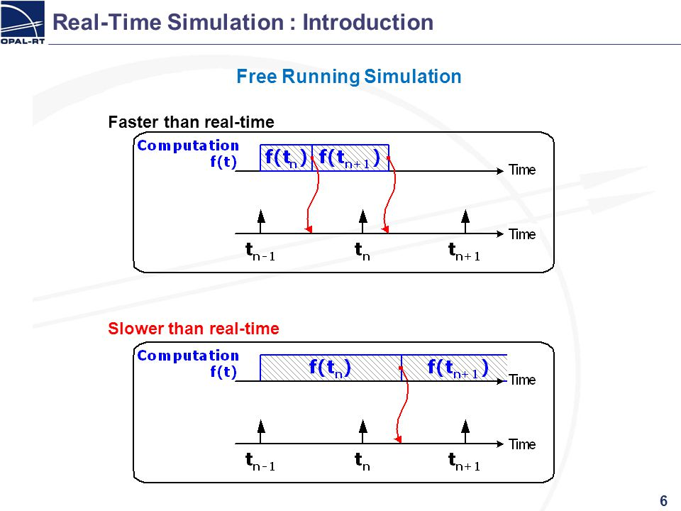 Real-Time Simulation : Introduction