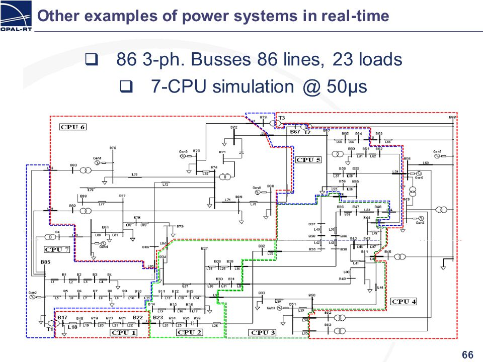 Other examples of power systems in real-time