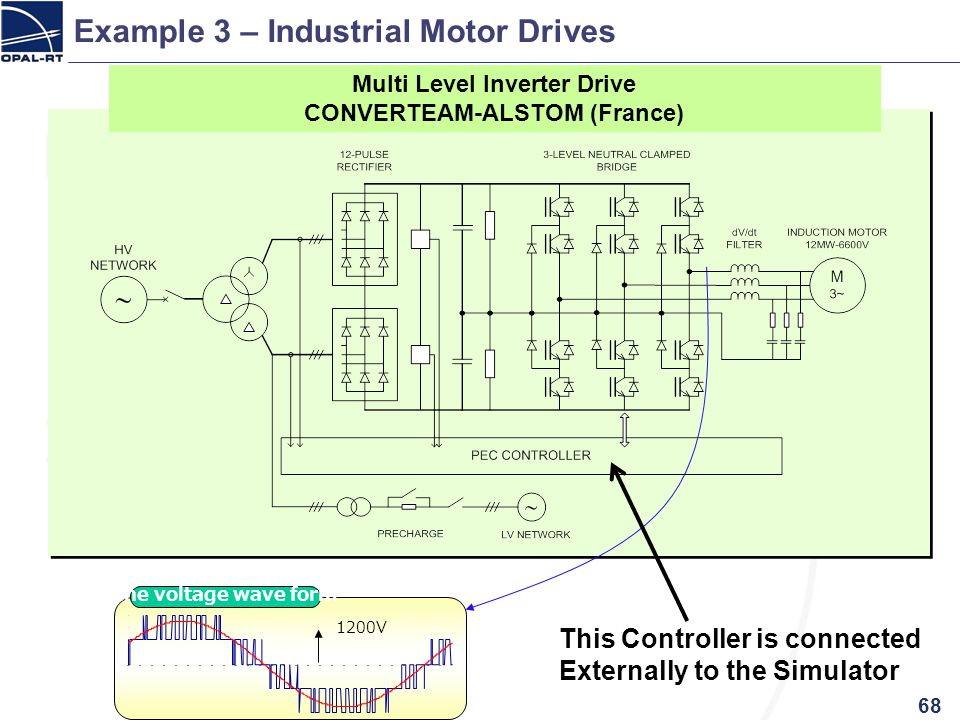 Example 3 – Industrial Motor Drives