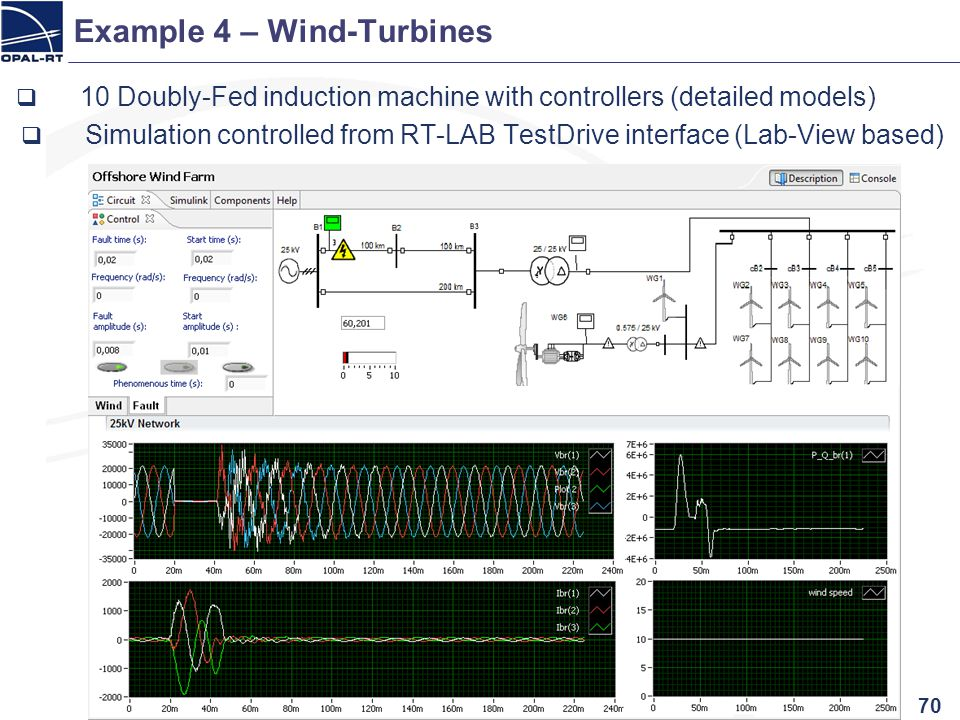 Example 4 – Wind-Turbines