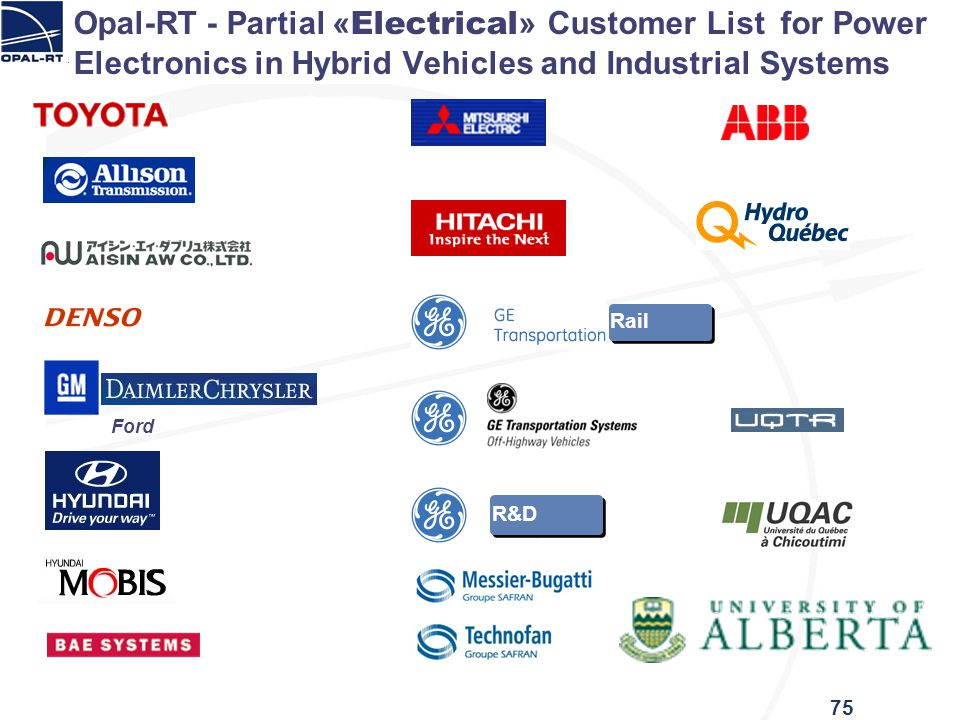Opal-RT - Partial «Electrical» Customer List for Power Electronics in Hybrid Vehicles and Industrial Systems