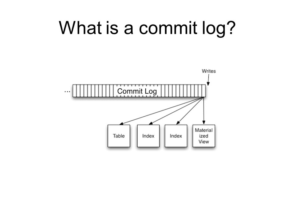 What is a commit log