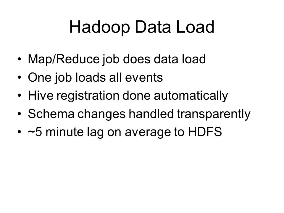 Hadoop Data Load Map/Reduce job does data load