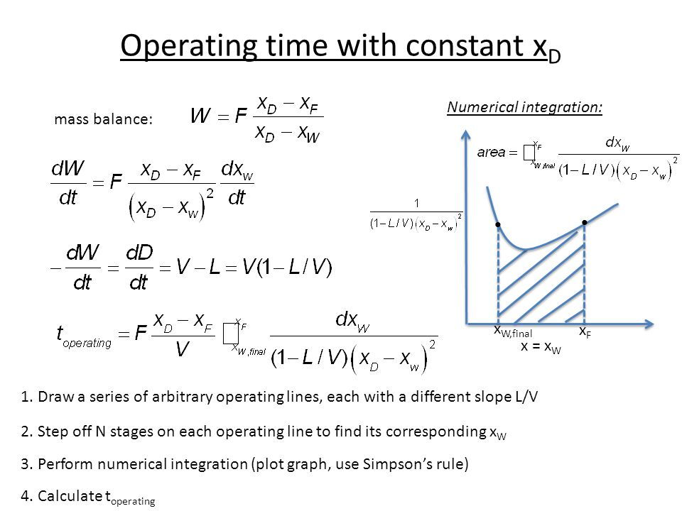 Operating time with constant xD