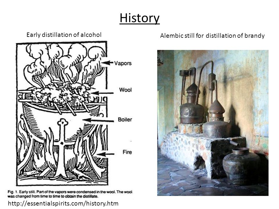 History Early distillation of alcohol