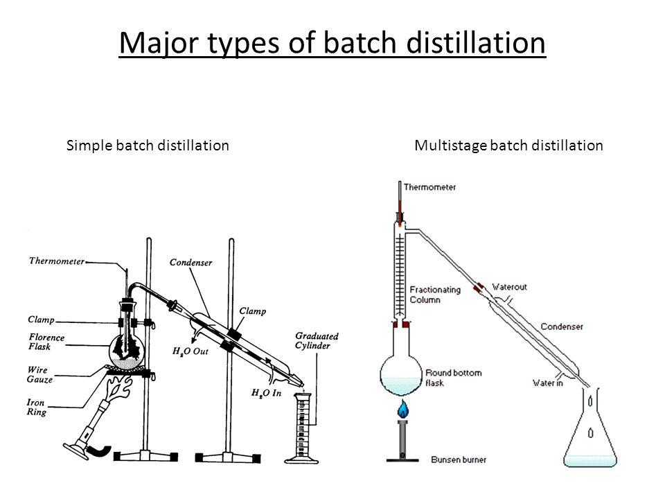 Major types of batch distillation