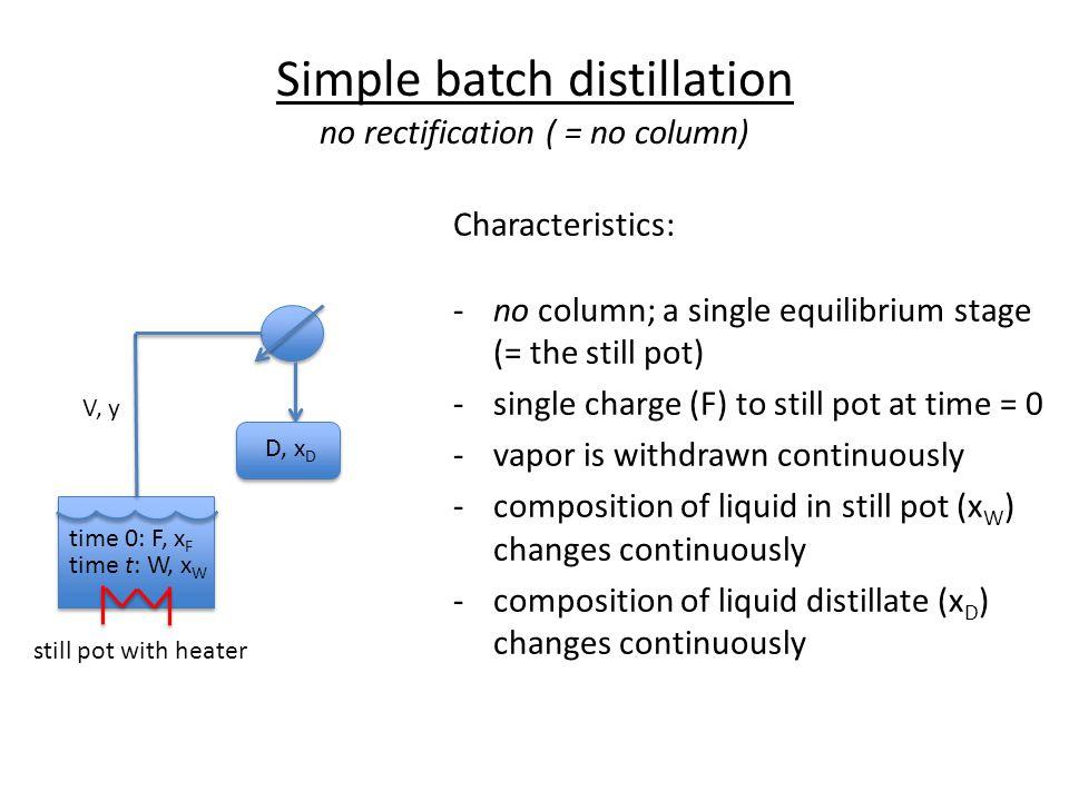 Simple batch distillation no rectification ( = no column)