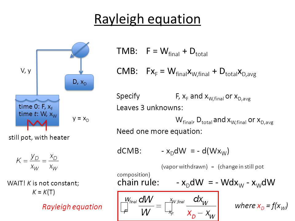 Rayleigh equation TMB: F = Wfinal + Dtotal