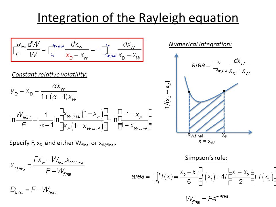 Integration of the Rayleigh equation