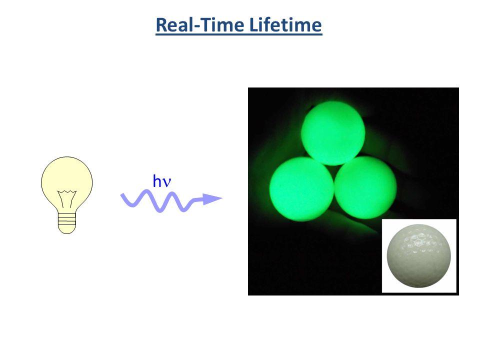 Real-Time Lifetime hn