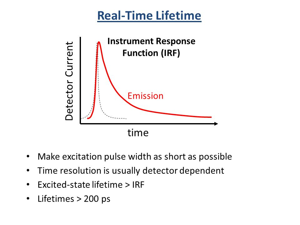 Instrument Response Function (IRF)