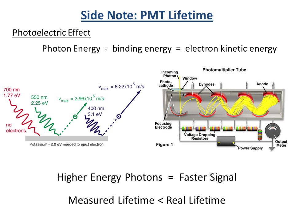Side Note: PMT Lifetime