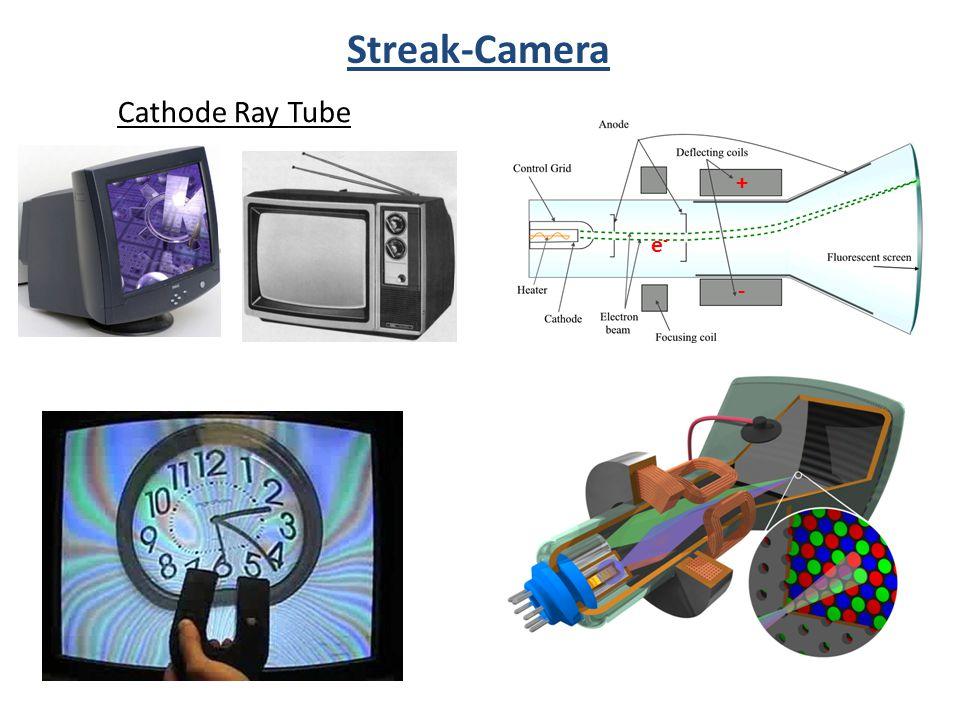 Streak-Camera Cathode Ray Tube e- + -