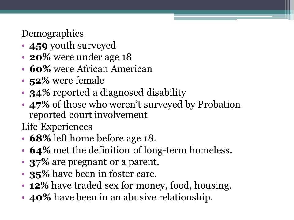 Demographics 459 youth surveyed. 20% were under age 18. 60% were African American. 52% were female.