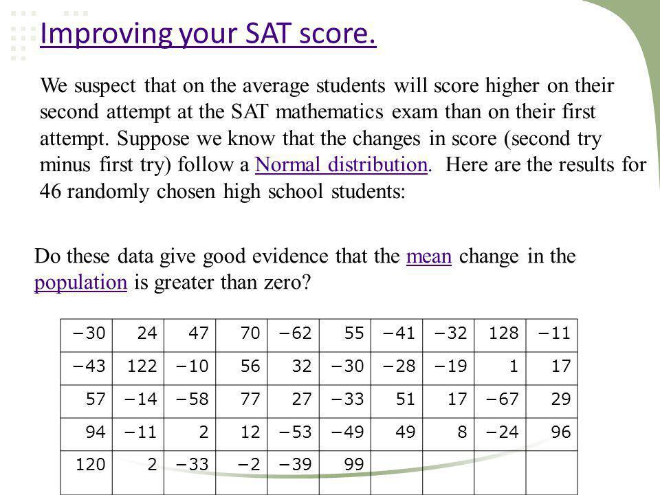 Improving your SAT score.