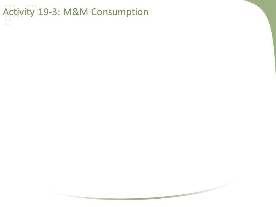 Activity 19-3: M&M Consumption