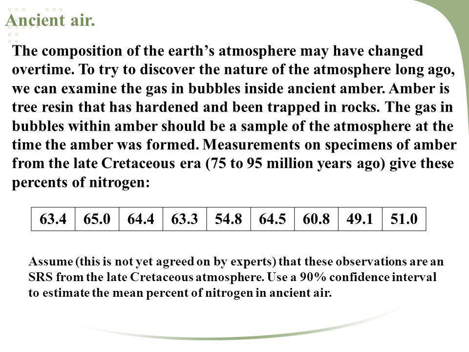Ancient air.