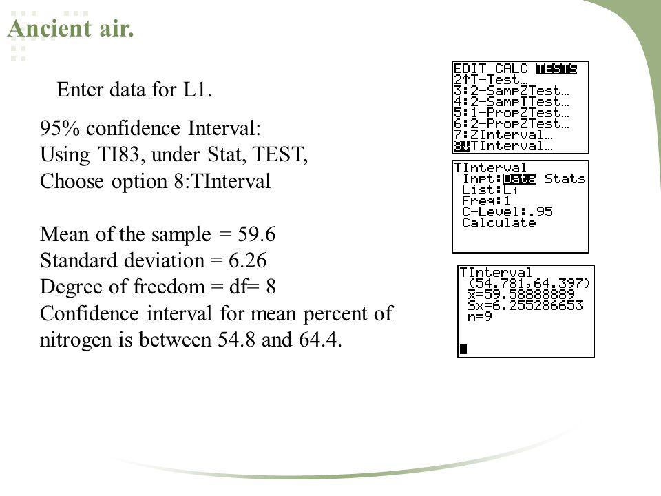Ancient air. Enter data for L1. 95% confidence Interval: