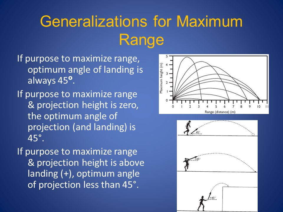 Generalizations for Maximum Range