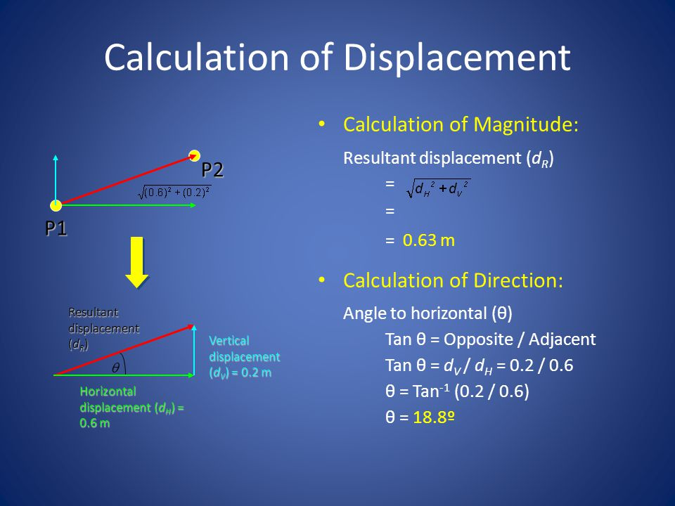 Calculation of Displacement