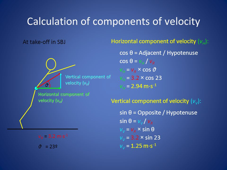 Calculation of components of velocity