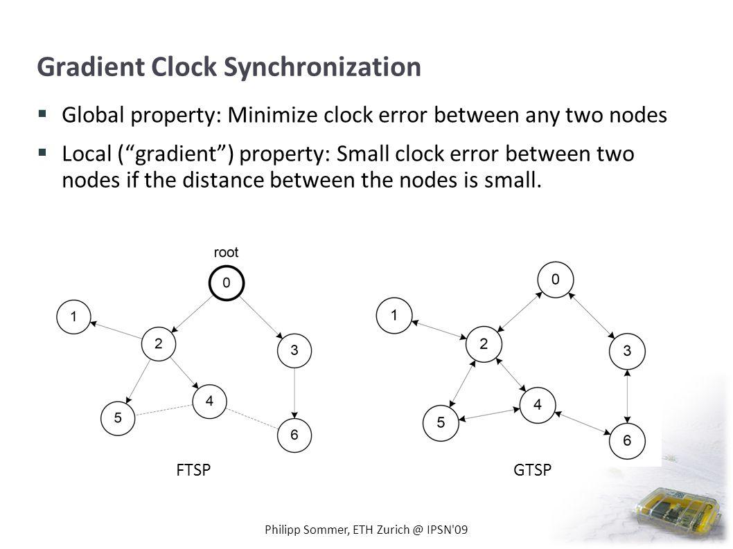 Gradient Clock Synchronization