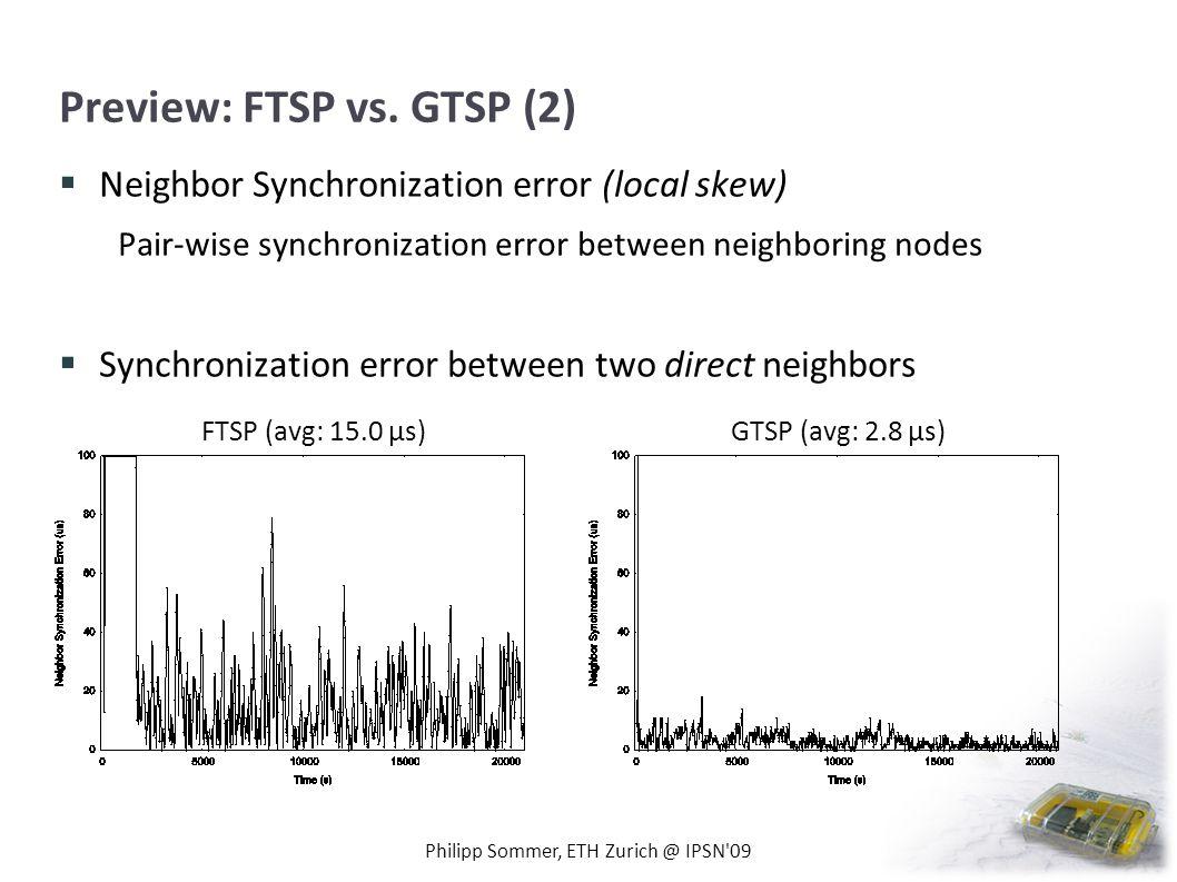 Preview: FTSP vs. GTSP (2)