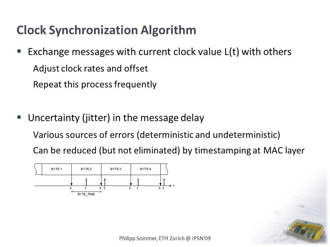 Clock Synchronization Algorithm