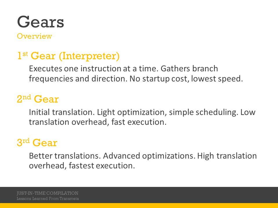 Gears Overview 1st Gear (Interpreter) 2nd Gear 3rd Gear