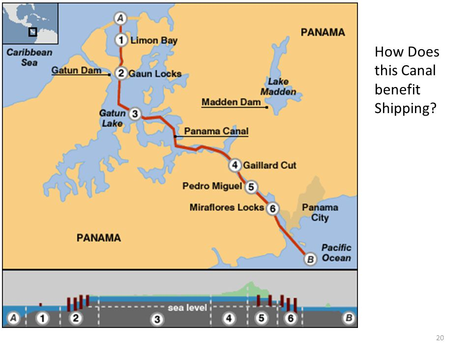 How Does this Canal benefit Shipping